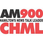 Radio AM 900 CHML